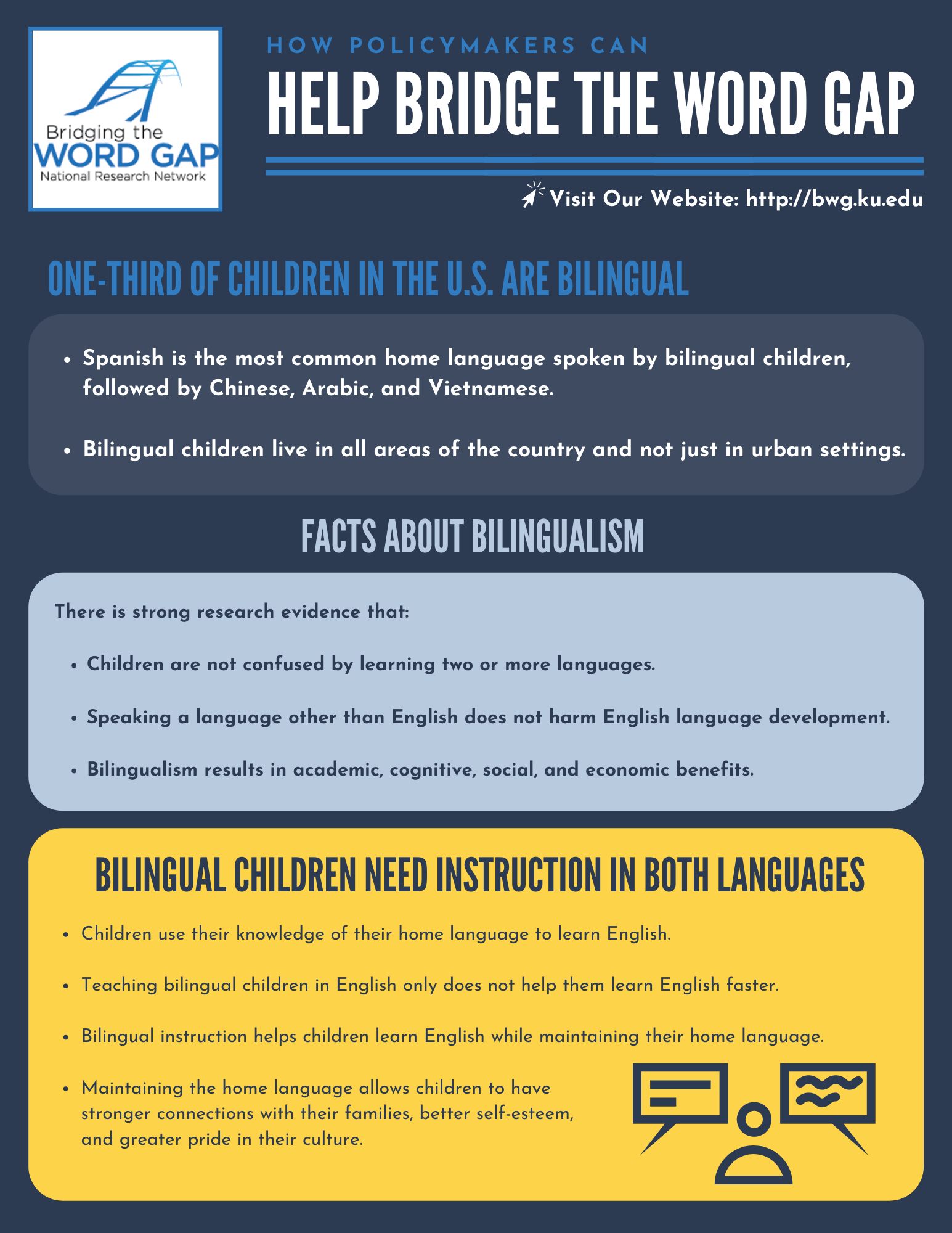 This image is the first page of the Bridging the Word Gap practitioner research brief on Dual Language Learners